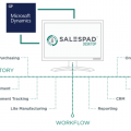 Growing your distribution or manufacturing business with SalesPad Desktop